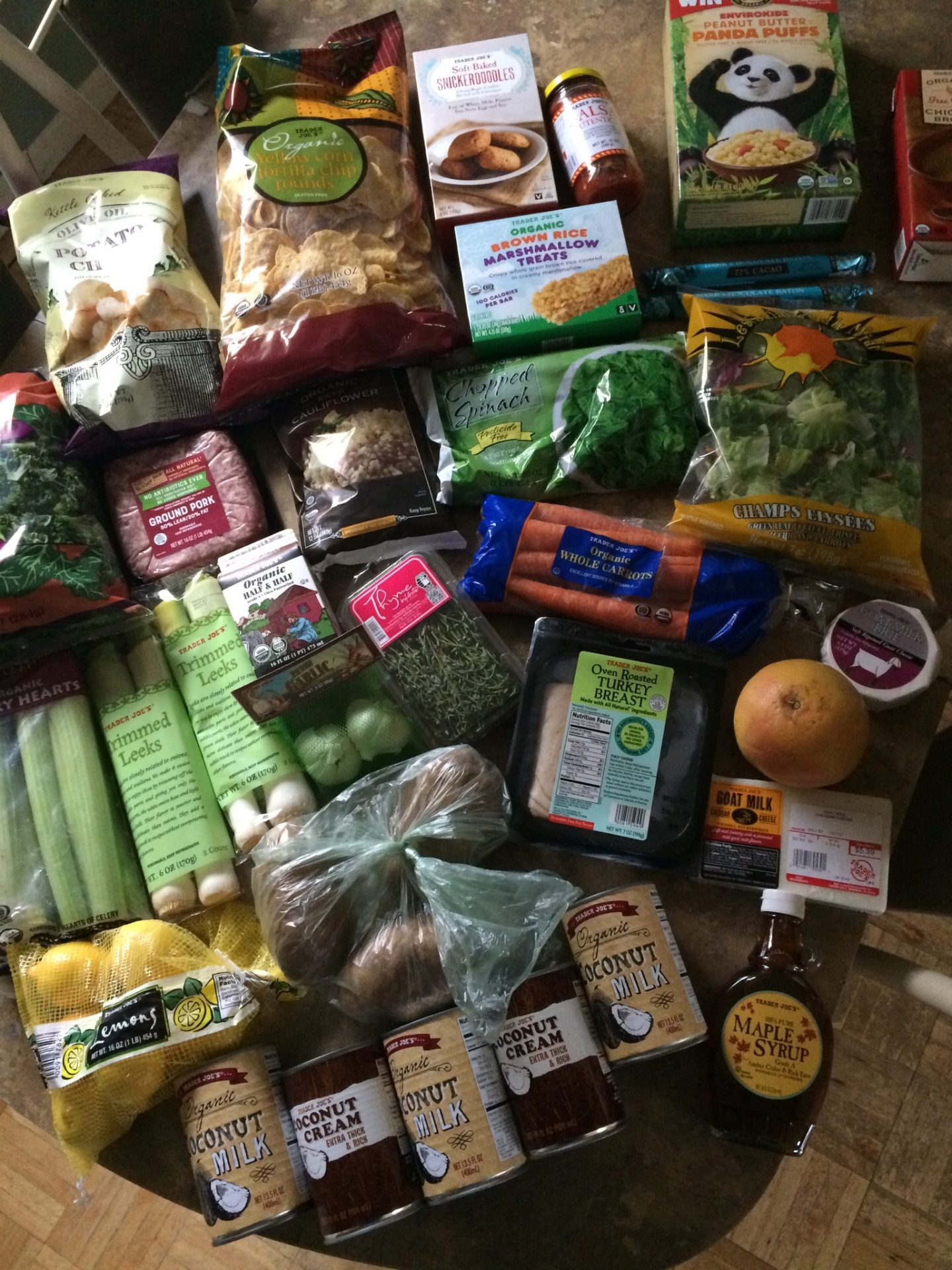 My Real Food On A Budget Project is Back!!! Week 1